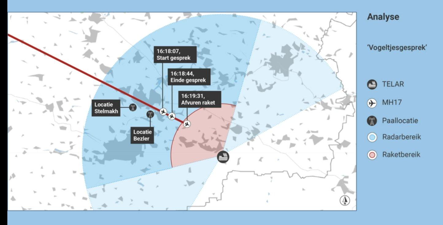 Суд по MH17, часть 2: имеют ли прослушки Безлера отношение к MH17?