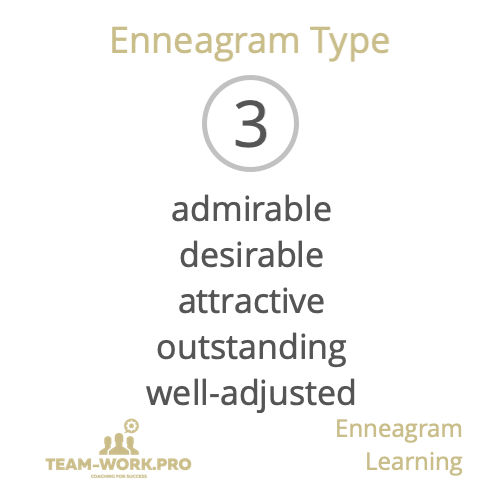Bite sized Enneagram Learning with https://t.co/4rjw8RkUnw. Today, words associated with Enneagram Type 3. To obtain a FREE Bronze Enneagram Learning programme, just tag a friend and both your names will be entered in this week's draw.  https://t.co/N9EPf7GpDD https://t.co/8DULEFHkmK