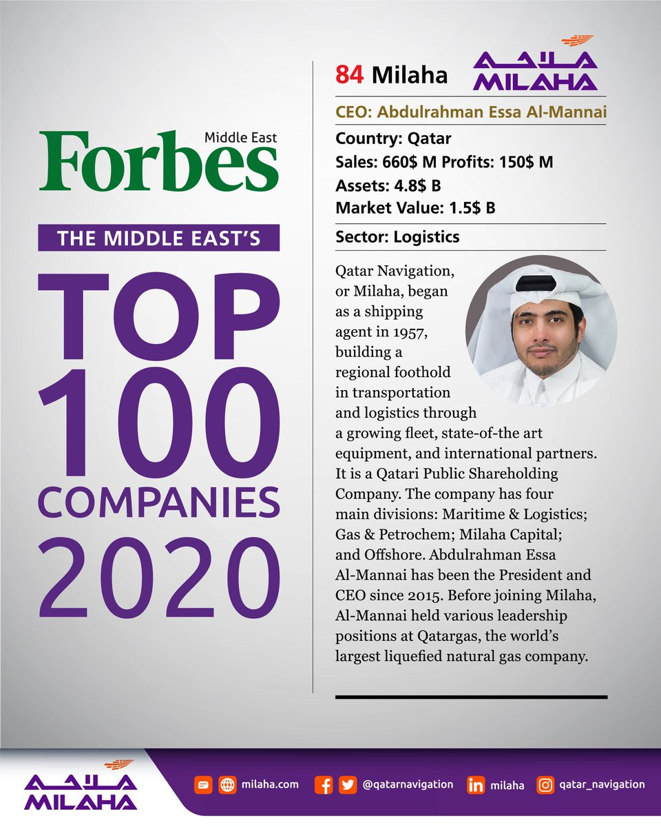 Milaha listed among the top 100 most profitable companies in Forbes Middle East 2020. الشركة ملاحة تصنيفها ضمن أقوى ١٠٠ شركة في الشرق الأوسط في لائحة فوربس2020. forbesmiddleeast.com/list/the-middl… #top100 #middleeast @ForbesME #forbesmiddleeast #qatar #doha #top100companies2020 #قطر