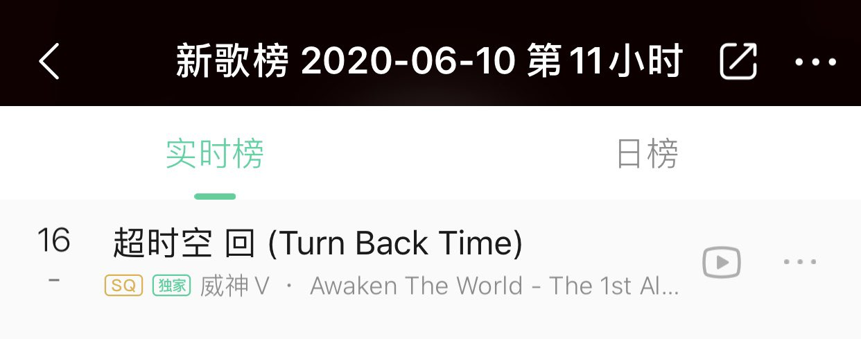 Tenzenter On Twitter 200610 11 00 Cst Qq Music New Song Chart 16 Turn Back Time 32 Bad Alive 33 After Midnight 34 Unbreakable 39 Only Human 40 Domino 43 Stand By Me