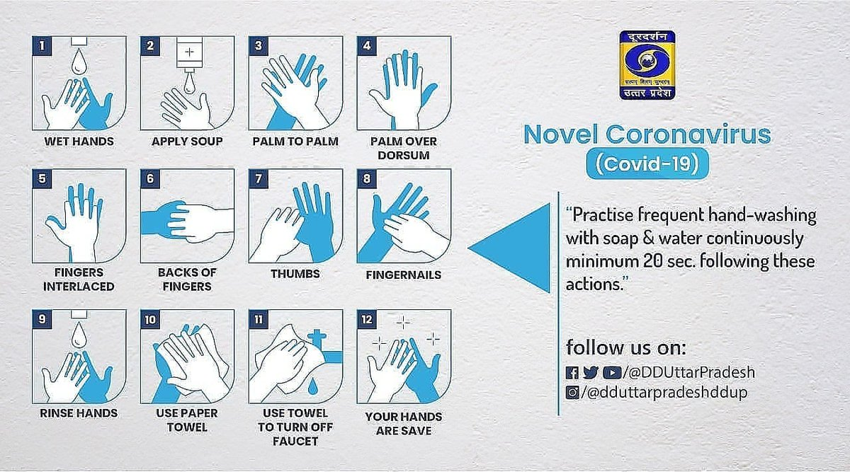 #IndiaFightsCorona Handwashing is very crucial in our fight against #COVID19. Wash your hands frequently for minimum 20 seconds!  #IndiaFightsCoronavirus #StayAtHomeSaveLives #StayHomeStaySafe #StayHome #COVID2019 https://t.co/KLUOapbTqm