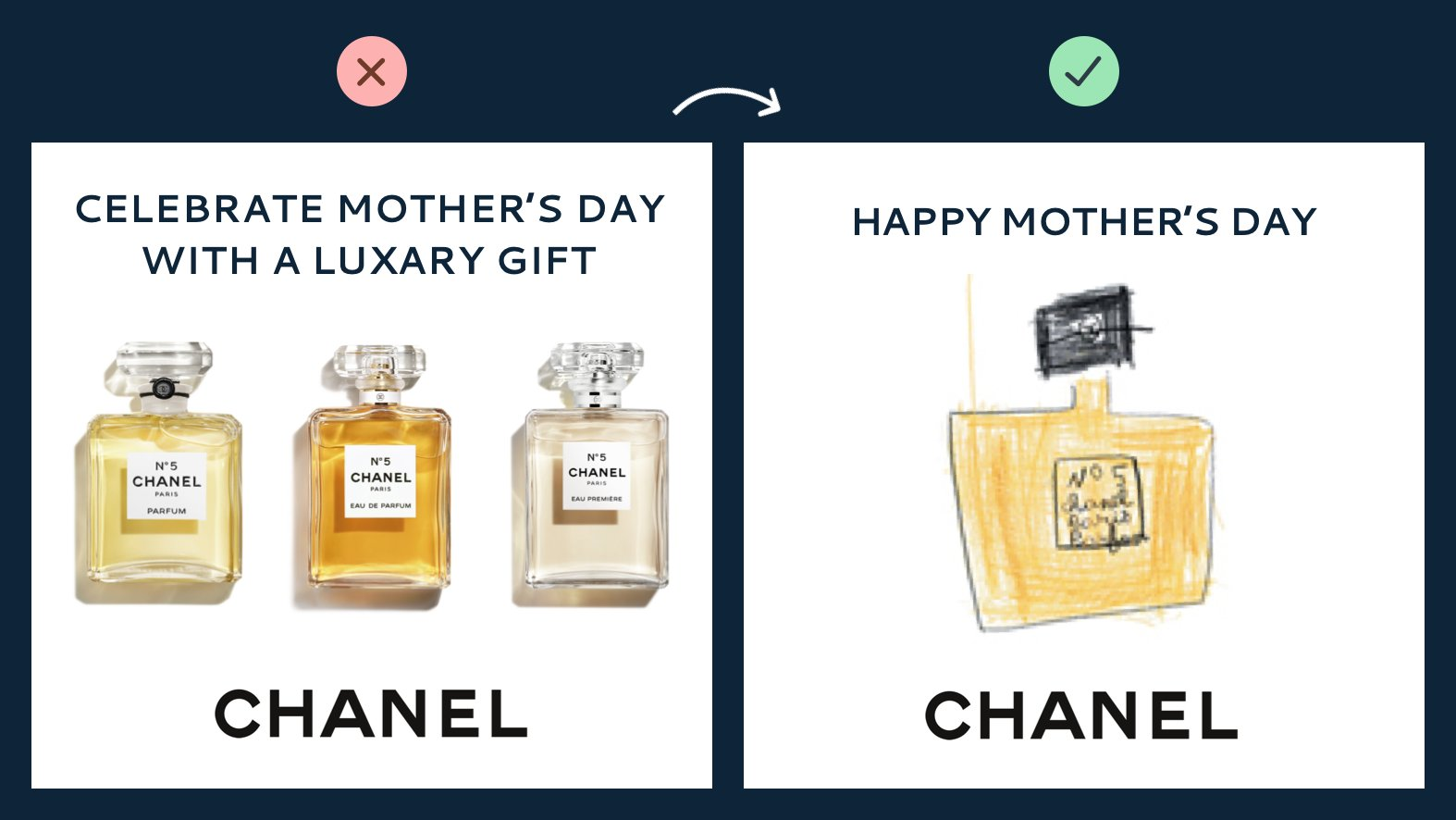 Photo: On the left side, there's a Mother's Day-inspired Chanel ad with professional photography. On the right side, there's a Mother's Day-inspired Chanel ad that seems to have been handdrawn by a child.