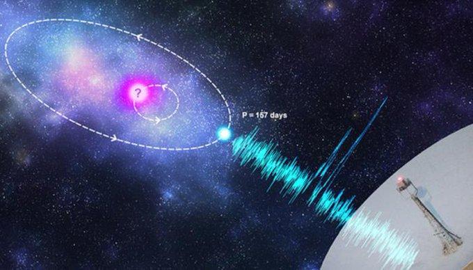 بالصور الأرض تستقبل إشارات راديوية