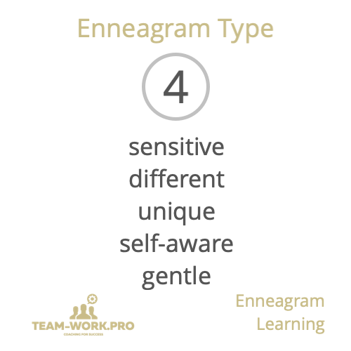 Bite sized Enneagram Learning with https://t.co/4rjw8RkUnw. Today, words associated with Enneagram Type 4. To obtain a FREE Bronze Enneagram Learning programme, just tag a friend and both your names will be entered in this week's draw.  https://t.co/N9EPf7GpDD https://t.co/hcODT4gj7c