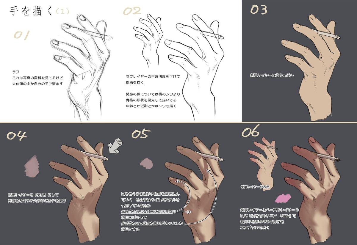 手と革手袋のメイキング https://t.co/rN0CwmilVb