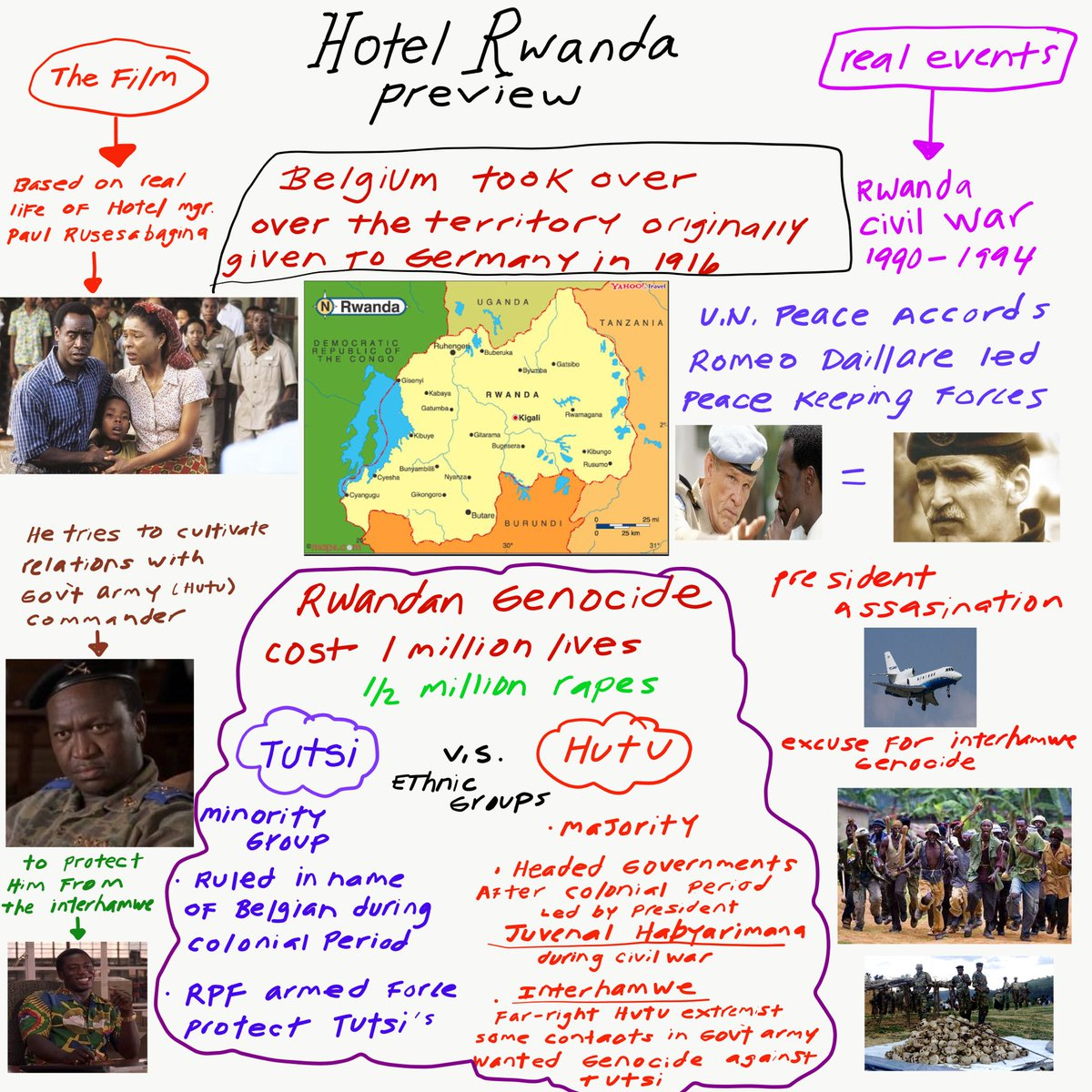 Hotel #Rwanda and #genocide explanation for my students. A reminder of where hatred can lead if we aren't careful . https://t.co/9y4UIYnTXF
