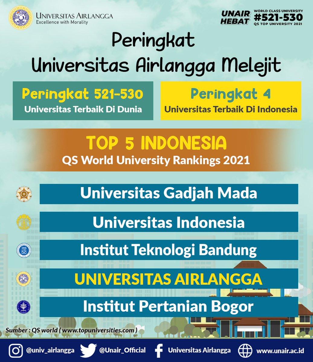 Universitas Airlangga Unair Official Twitter