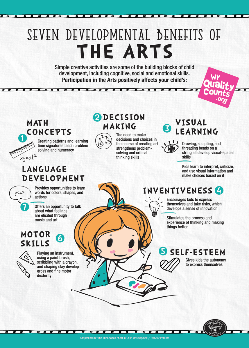 RT <a target='_blank' href='http://twitter.com/ArtSpeaksLouder'>@ArtSpeaksLouder</a>: The benefits of ART in child development <a target='_blank' href='https://t.co/UoCTN6hwA5'>https://t.co/UoCTN6hwA5</a>