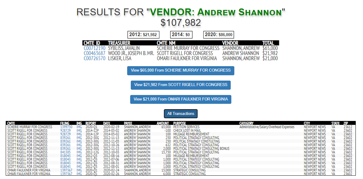 Amazing. Scherie Murray's petitioning consultant, Andrew Shannon, also served as a consultant for Republican #VASen candidate Omari Faulkner, who ended his campaign in April.  Over signature issues. <br>http://pic.twitter.com/Ar19iU710T