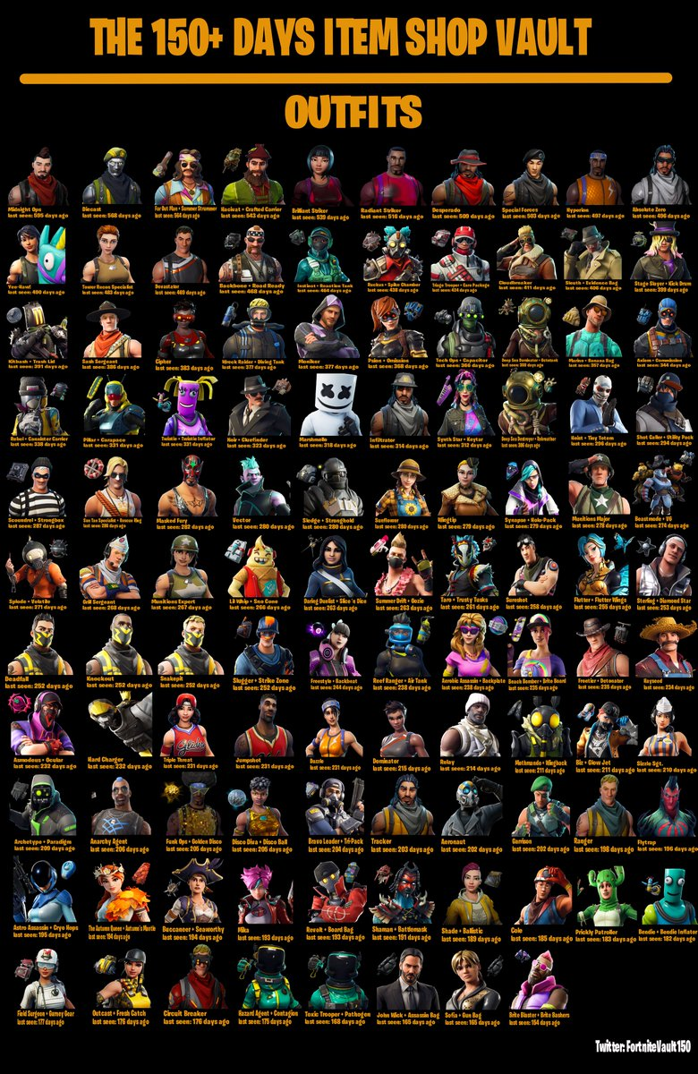 The 150+ Days Item Shop Vault is here! with a new style and seperated by category. So it is easier to watch / zoom. Here are the outfits and pickaxes.   #fortnite #FortniteBR #FortniteChapter2 #fortniteitemshop https://t.co/OyhtFcHPU7