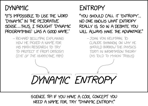 Dynamic Entropy xkcd.com/2318/ m.xkcd.com/2318/