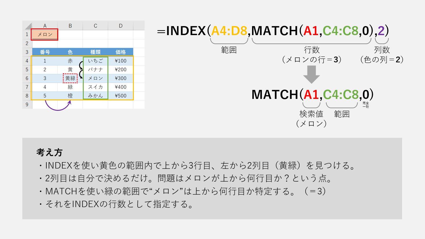 関数 match index