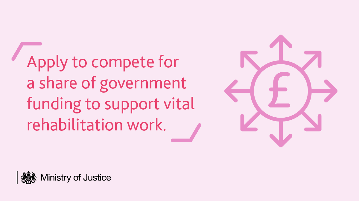 Addressing issues that lead to criminal behaviour is crucial to help prevent future victims of crime.  To support this vital work charities, social enterprises & private sector organisations can now apply to compete for a share of £100m a year in funding.  https://t.co/UwXv7yDMKp https://t.co/MeRL6VuEec
