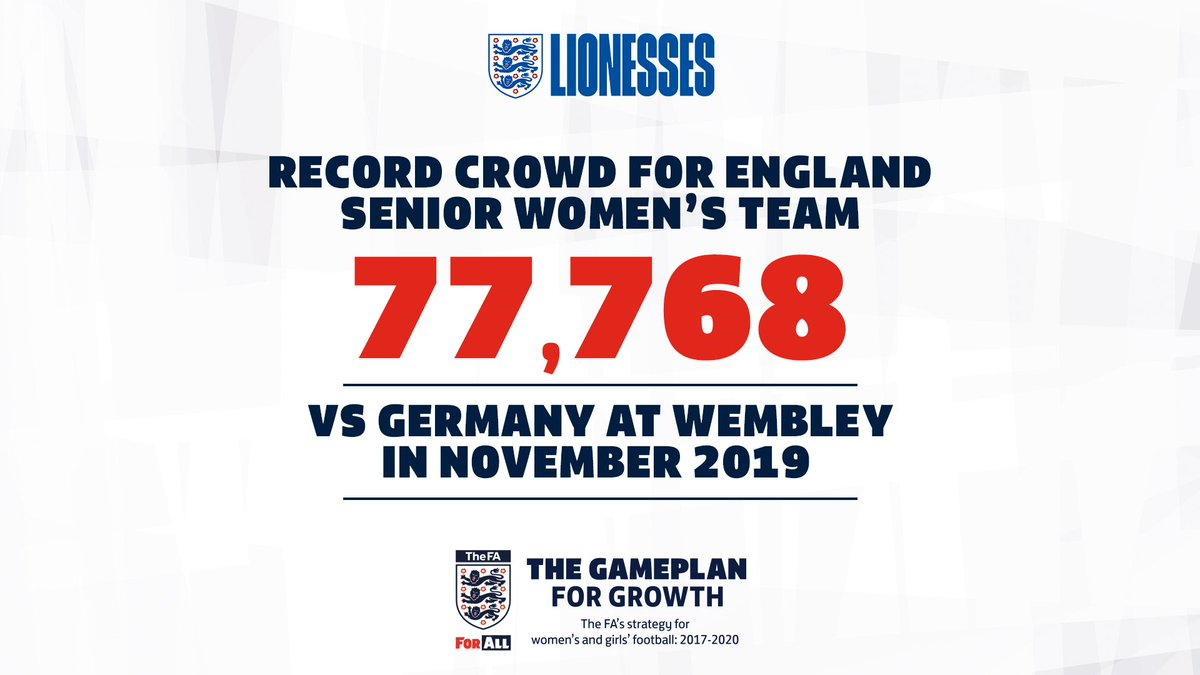 DID YOU KNOW | In November 2019, 77,768 fans turned up at @wembleystadium to watch the @Lionesses take on Germany; a record crowd for the England senior women's team 🏴󠁧󠁢󠁥󠁮󠁧󠁿 🏟 Read part 4️⃣ of The @FA's #GameplanForGrowth review here ⬇️ bit.ly/30Dmhe9