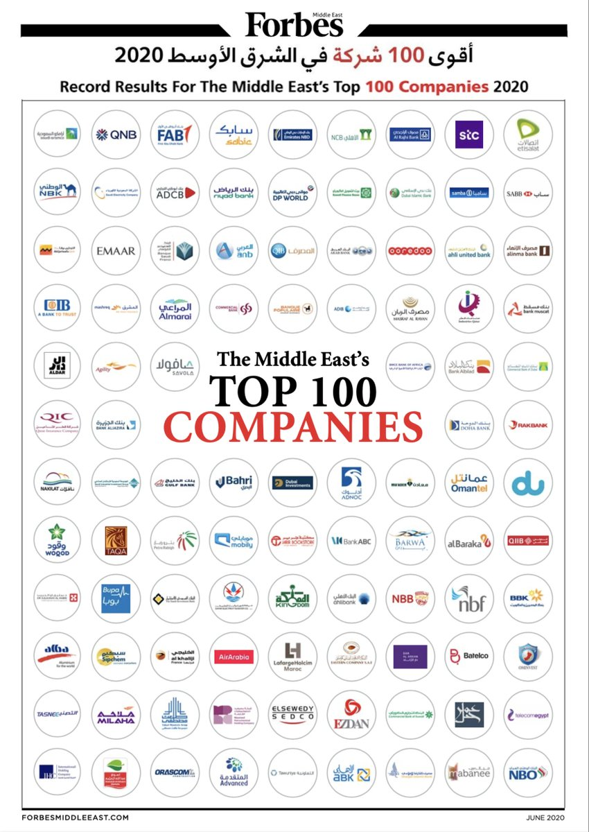 شركة المملكة القابضة من أقوى الشركات السعودية حسب لائحة فوربز - الشرق الأوسط للعام ٢٠٢٠   Kingdom Holding Company listed as one of the Top 100 Middle East companies 2020