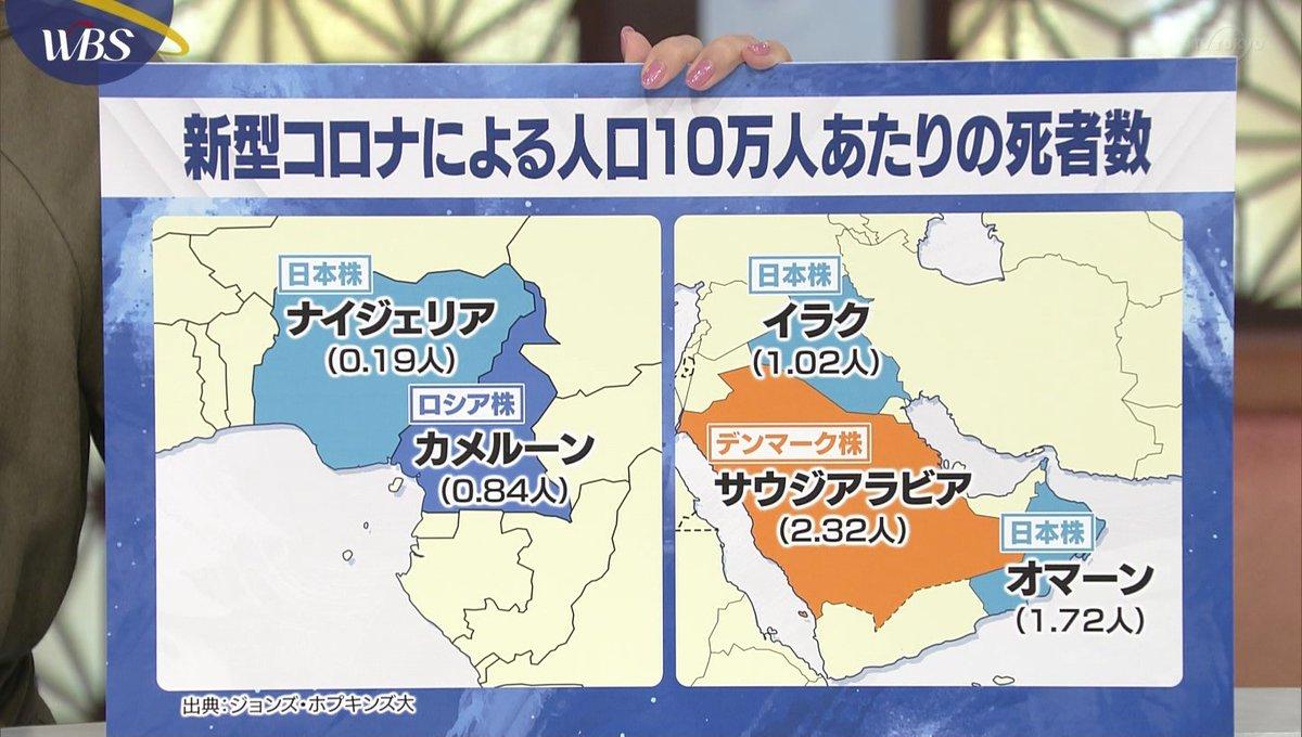 日本 bcg 株 コロナ 新型