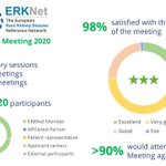 Image for the Tweet beginning: #ERKNet experience with #Virtual Annual