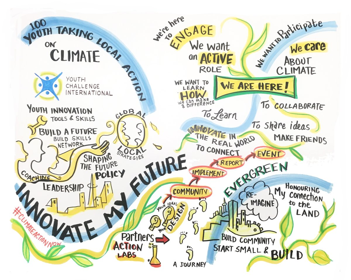 Are you an experienced #volunteer looking to lead #ClimateActionNow in the #GTHA? Join @yci_org's #InnovateMYFuture to access exclusive resources and work with local experts and youth to tackle #climateissues in your community ➡ https://t.co/tPirmbZd7t  @EvergreenCanada https://t.co/aBAYVicaG2