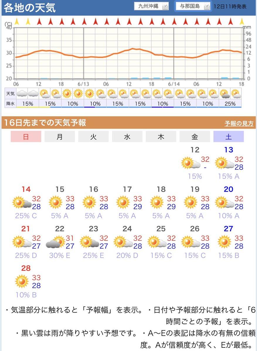 沖縄 気象台