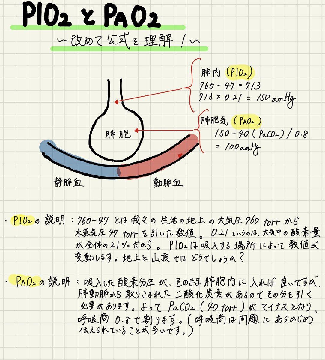 分 動脈血 圧 酸素