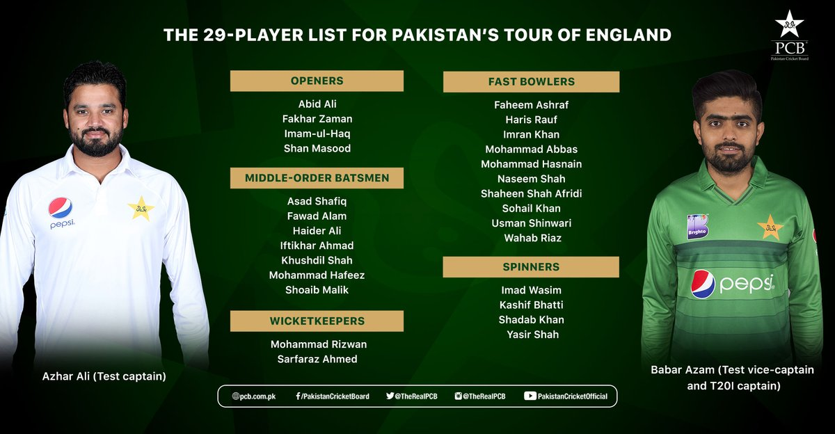 Haider Ali, the Pakistan U19 batsman and one of the players to watch-out for, has been named in a 29-player squad for three Tests and three T20Is against England to be played in August-September.   MORE ➡️https://t.co/52WmSbs1sK https://t.co/AAepOCWDL4