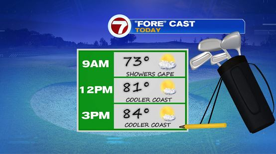 It'll be pretty warm teeing off this afternoon but fortunately the humidity subsides to more comfortable levels.