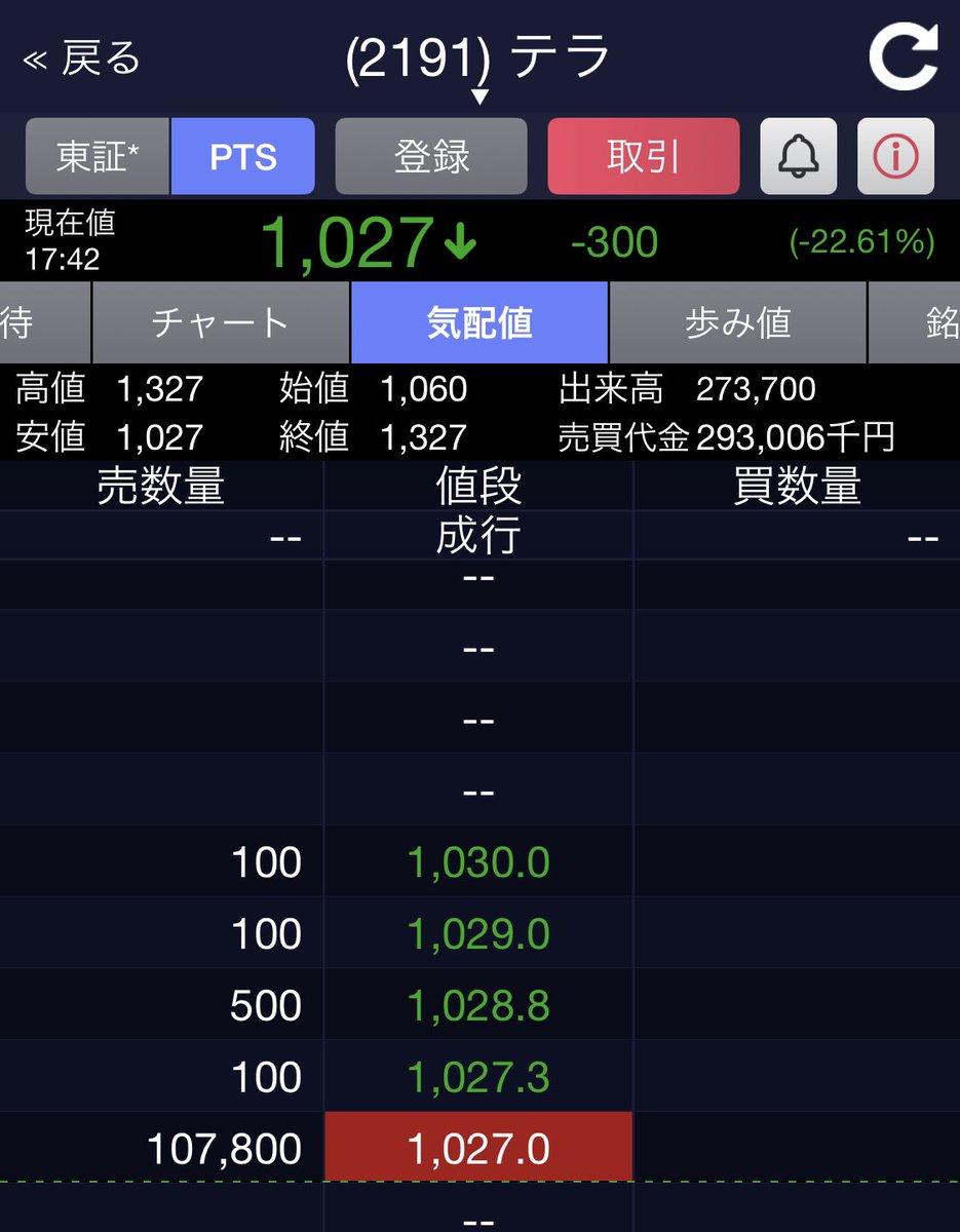 株価 pts テラ