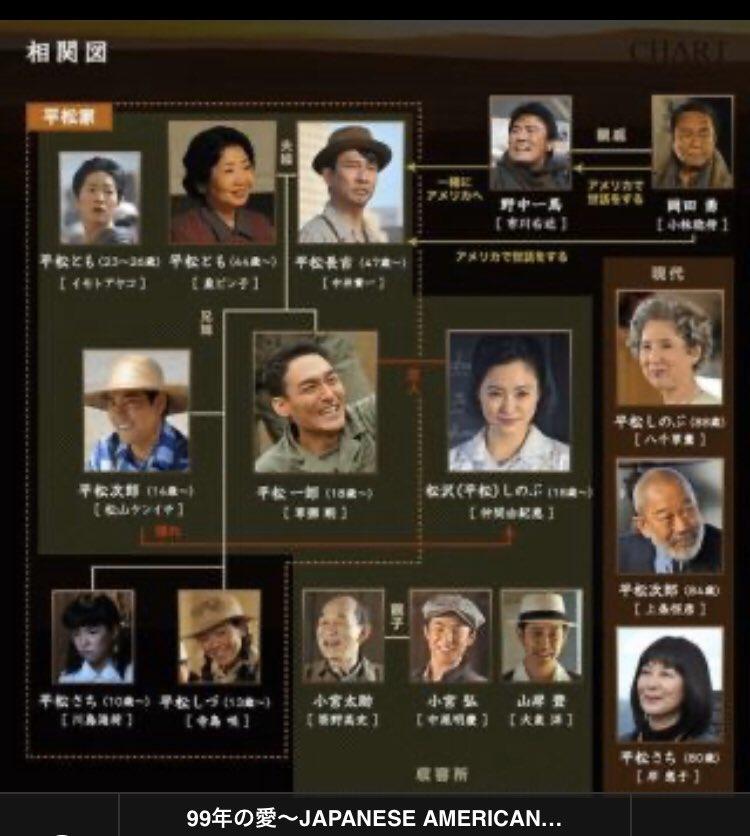 99 ドラマ ドラマ「99.9