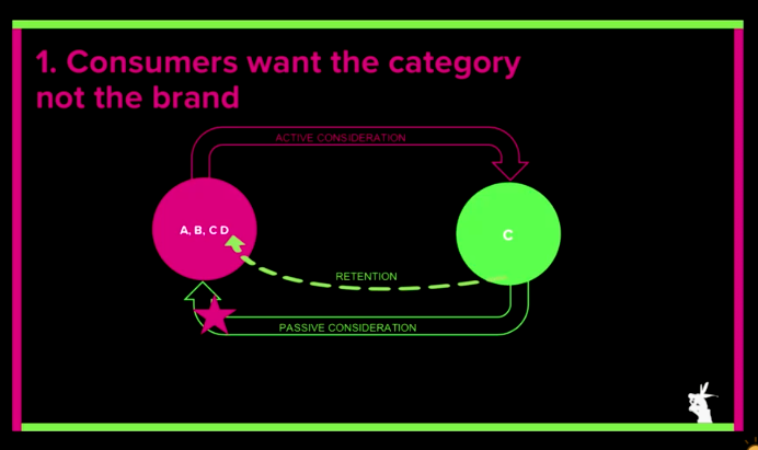 3 reasons to STOP listening to the consumer from @adamferrier:  1. Consumers want the category, not the brand 2. Consumers want precise communications 3. Consumers want efficiency  Brave companies that do this: Ikea and Apple.  #Nudgestock2020 #consumerbehavior @OgilvyConsultUK https://t.co/uYNYsVbQLP