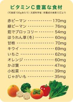 効く 食べ物 に 口内炎