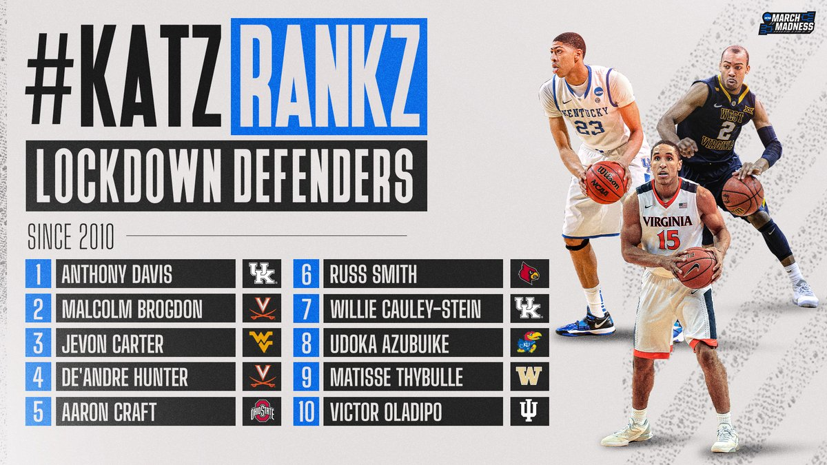 #KatzRankz: Top Lockdown Defenders, as heard on the #MM365 pod!   1. Anthony Davis 2. Malcolm Brogdon 3. Jevon Carter 4. De'Andre Hunter 5. Aaron Craft 6. Russ Smith 7. Willie Cauley-Stein 8. Udoka Azubuike 9. Matisse Thybulle 10. Victor Oladipo 🎧 https://t.co/zpcSxPxl97 https://t.co/DJVAjSW9I4