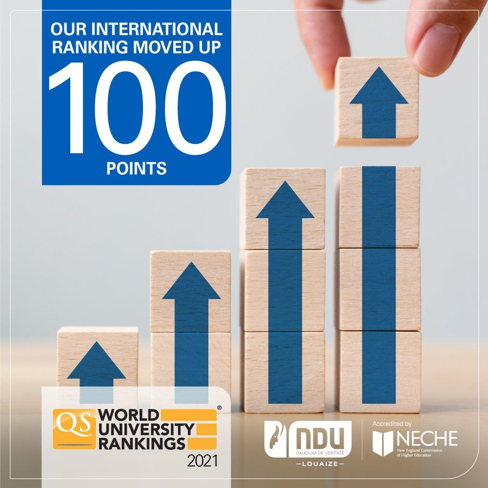 NDU moves up 100 points in the QS World University Rankings improving on 4 indicators with Employer Reputation as the most prominent. @TopUnis https://t.co/8L3vK1ehVY