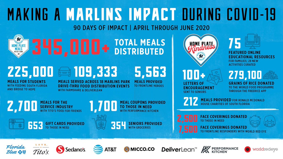 90 days of impact with the best city. #MarlinsImpact