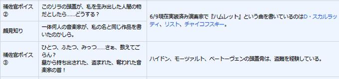 シンフォニー ec wiki ガールズ