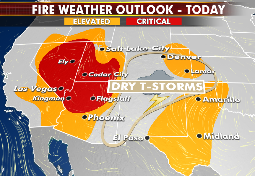 Critical threat for wildfires today will extend into next week. #wildfire #weather