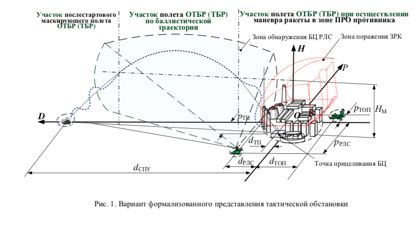 S-300/400/500 News [Russian Strategic Air Defense] #3 - Page 27 EaVZQEhWsAMC7OB?format=png&name=900x900