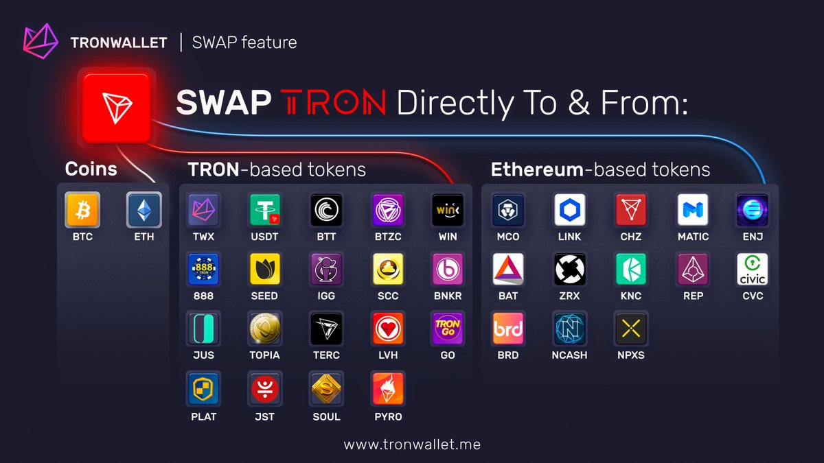 cryptocurrency tron wallet