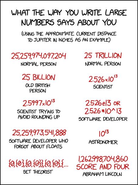 Large Number Formats xkcd.com/2319/ m.xkcd.com/2319/