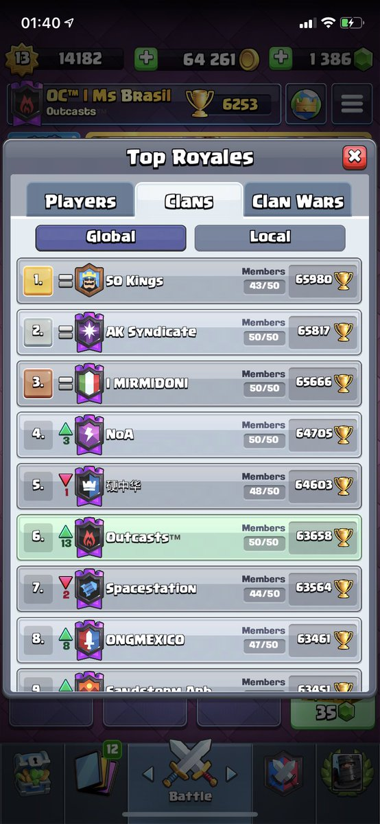 6th Global Clan  Mid season warriors!!   All watching @charles_cr16 the goat push 7k - let's go Charles!!!   #OCFamily #OCOP #LetsGoCharlespic.twitter.com/i1sr9XcKf0