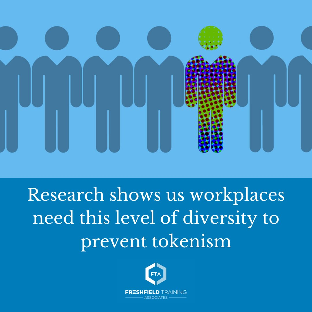 Tokenism can hurt individual performance and the business overall according to an analysis of 80 studies over the past 25 years.  Read more: https://t.co/83dxfDwncp https://t.co/cTN2XYdN6U