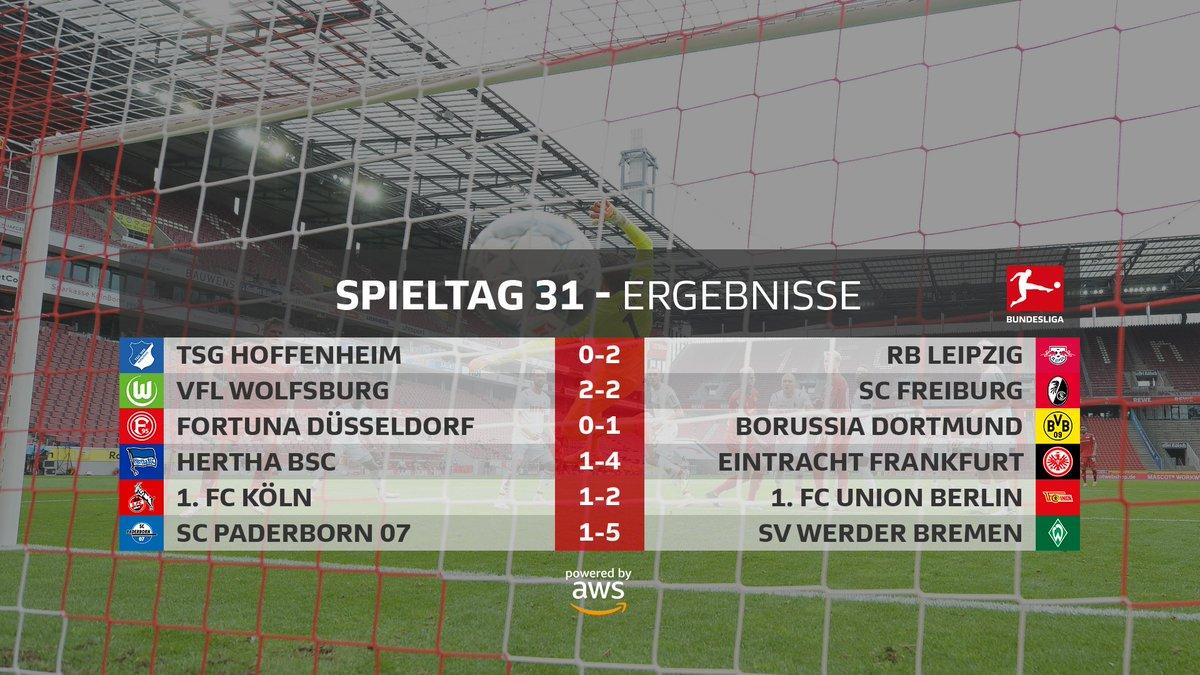 Résultats de la 31e journée de Bundesliga
