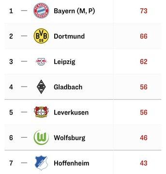 Hansi Flick, FC Bayern head coach Ead1Gi4X0AAOOS_?format=jpg&name=360x360