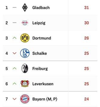 Hansi Flick, FC Bayern head coach Ead1Gi4X0AEE5O8?format=jpg&name=360x360