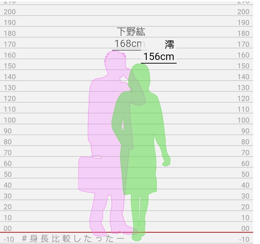 比較 身長 差