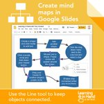 Image for the Tweet beginning: My favorite #gsuite tips all