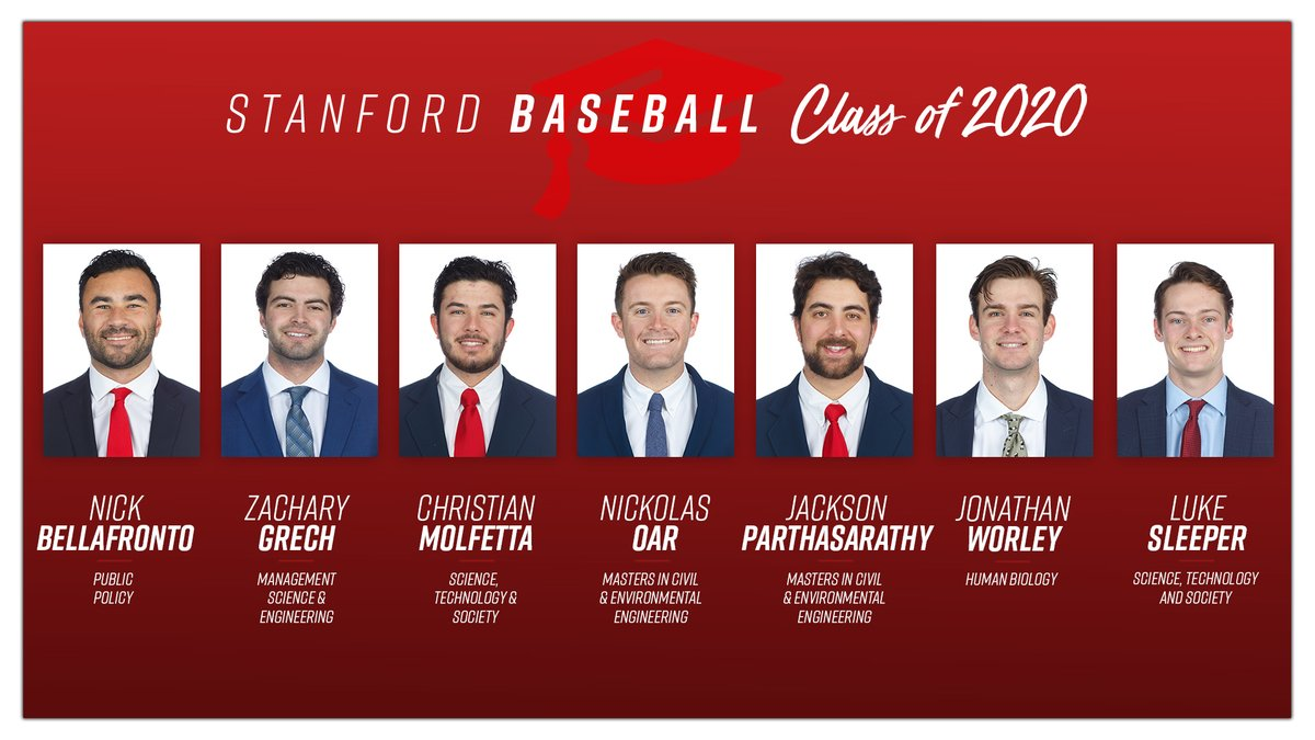 Congratulations, guys!!!   @nickbellafronto  @ZGrech  @TheCMo2  @nickkoar  @jacksonpart34  Jonathan Worley @L_Sleep_17   #GoStanforGrad #Stanford2020 https://t.co/3Sjri24aUH