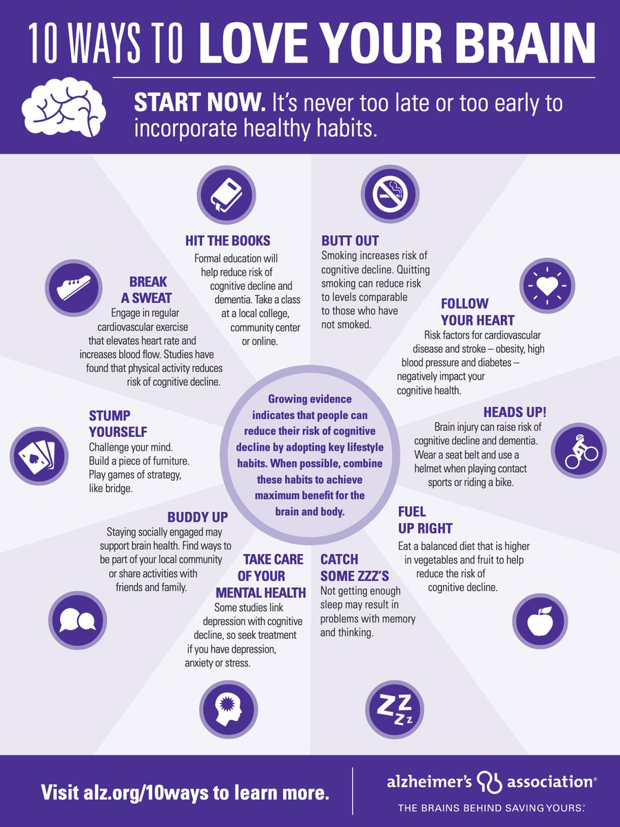 June is Alzheimer's and Brain Health Awareness Month! Here are 10 ways to love your brain courtesy of @alzassociation https://t.co/L5tx4tdL6N