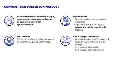 Nouvelles - suivez la nouvelle étape du déconfinement annoncée par Emmanuel Macron