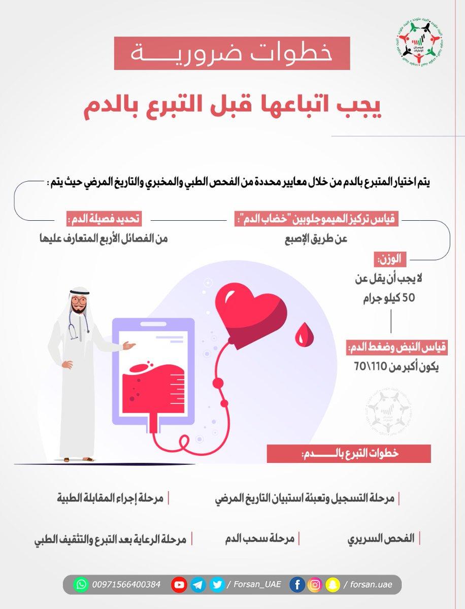 فرسان الإمارات En Twitter يتم اختيار المتبرع بالدم من خلال معايير محددة خطوات ضرورية يجب اتباعها قبل التبرع بالدم ملتزمون يا وطن ملتزمون بالتبرع دمك حياة انت مسؤول Youareresponsible Https T Co 4tro4qfpfr