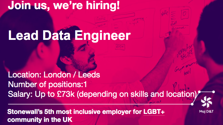 Do you want to help define the future ways in which data is used in the public sector and be part of a leadership team driving change?   We have an exciting opportunity available:  https://t.co/VPsDEYpPay https://t.co/ldcy8awpIP